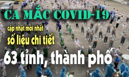 Chi tiết ca mắc COVID-19 hôm nay ở các tỉnh, thành