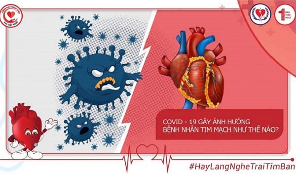 Những vấn đề tim mạch sau khi mắc COVID – 19 - Ảnh 2.