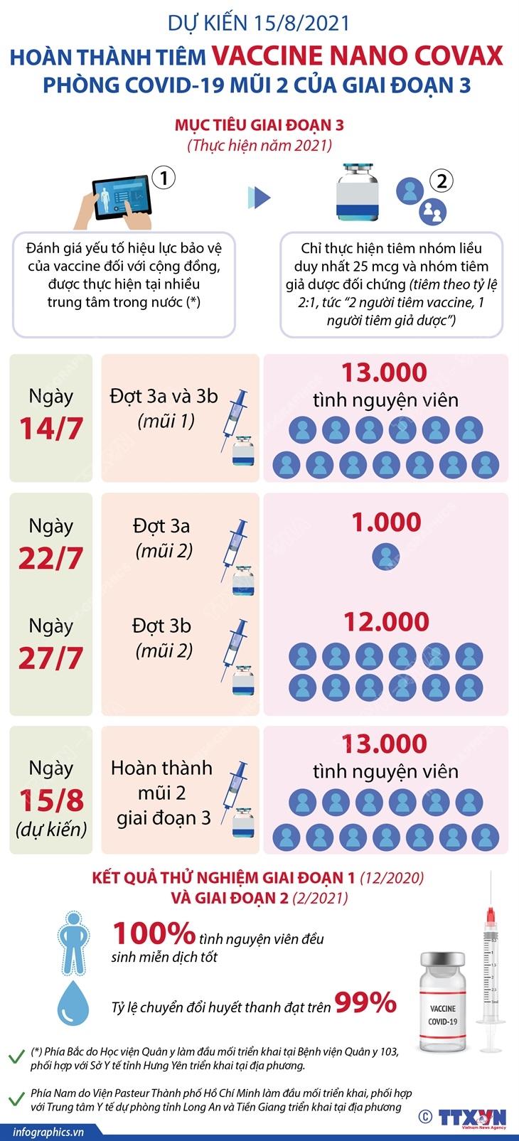 Diễn biến dịch ngày 27/7: Có thêm 1602 người khỏi bệnh, tổng số bệnh nhân khỏi bệnh gần 23.000 người - Ảnh 8.