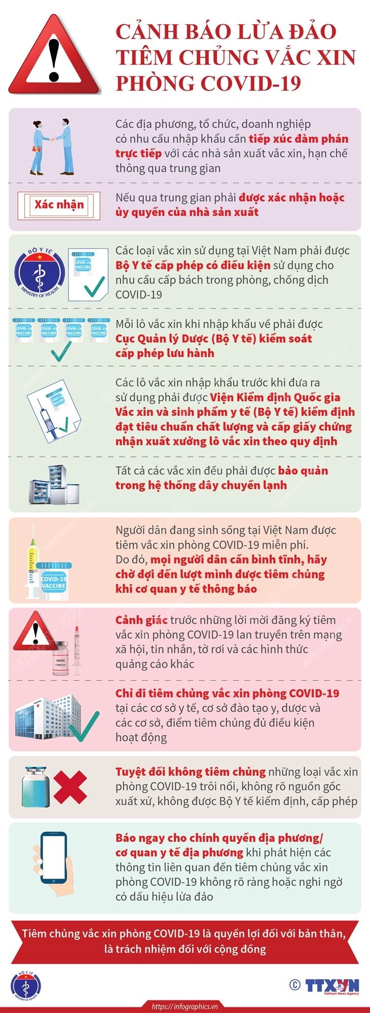 Diễn biến dịch ngày 15/6: 23 tỉnh thành đã 14 ngày không ghi nhận ca mắc COVID-19  - Ảnh 17.