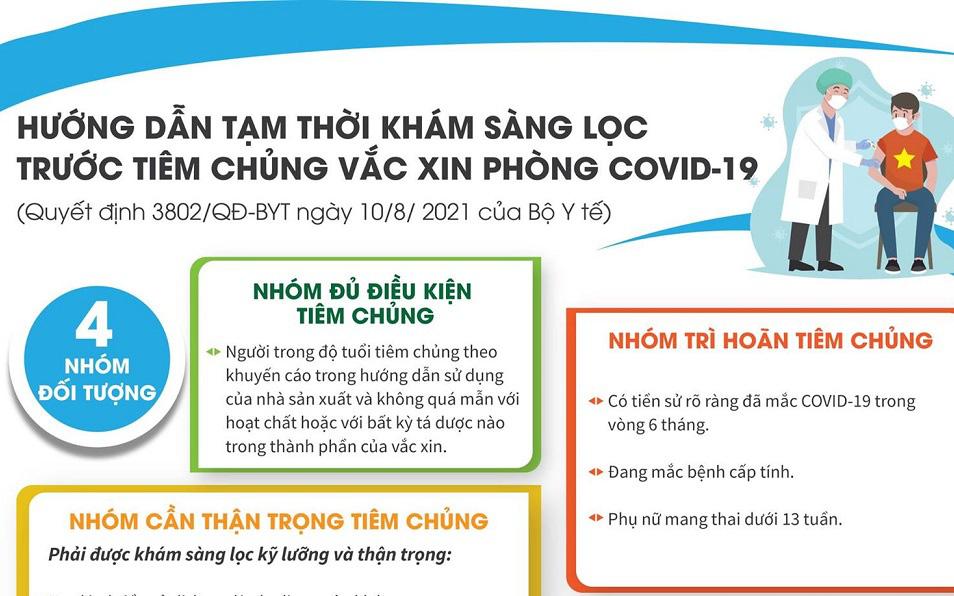 [Infographic] Hướng dẫn tạm thời Khám sàng lọc trước khi tiêm vaccine phòng COVID-19