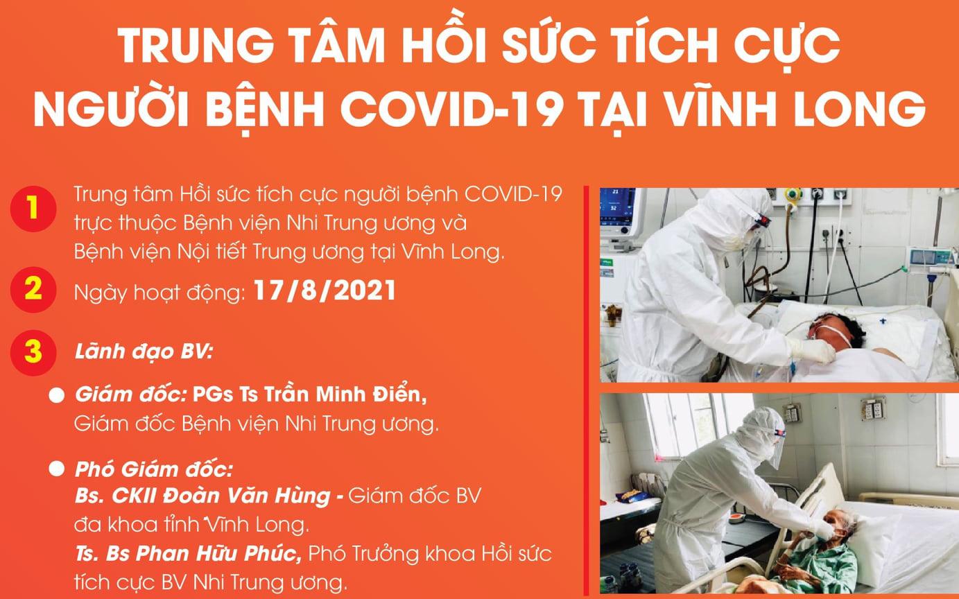 [Infographic] Trung tâm hồi sức tích cực người bệnh COVID-19 tại các tỉnh phía Nam