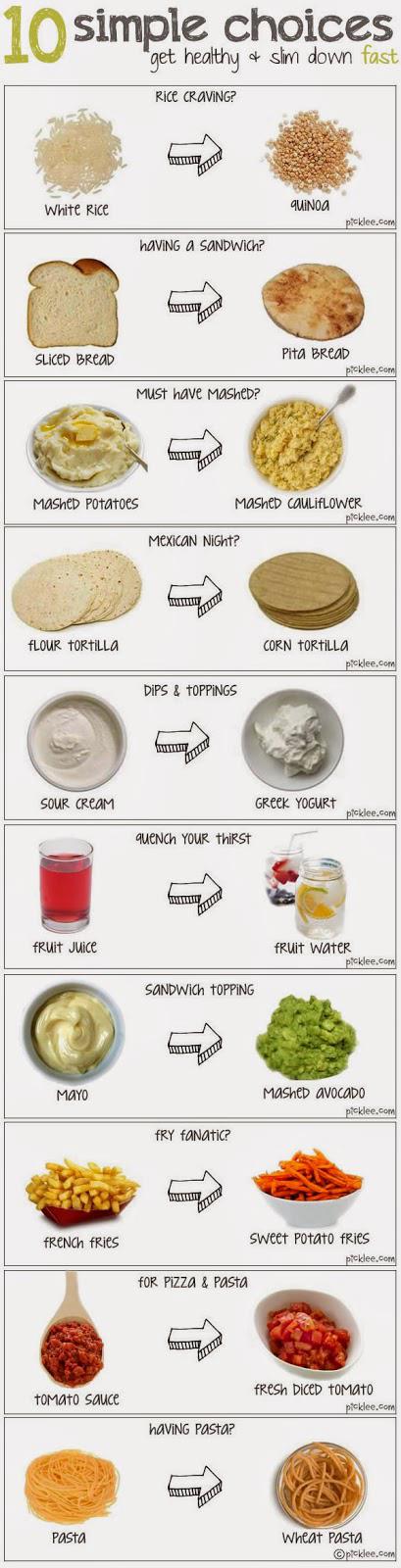 10 lựa chọn thực phẩm giúp khỏe mạnh và giảm cân nhanh