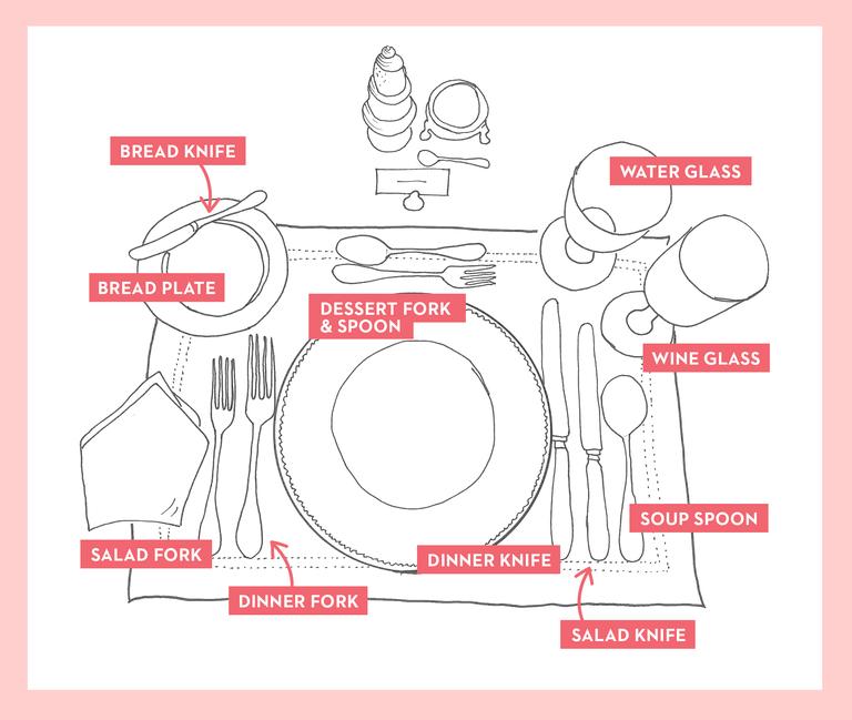 Cách bày dụng cụ ăn trên bàn tiệc cho mọi loại tiệc