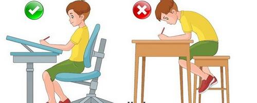 Tư thế ngồi học đúng (bên trái) và tư thế ngồi học không đúng (bên phải).
