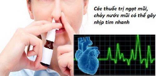 Cảnh giác với tác dụng phụ của thuốc trị ngạt mũi.