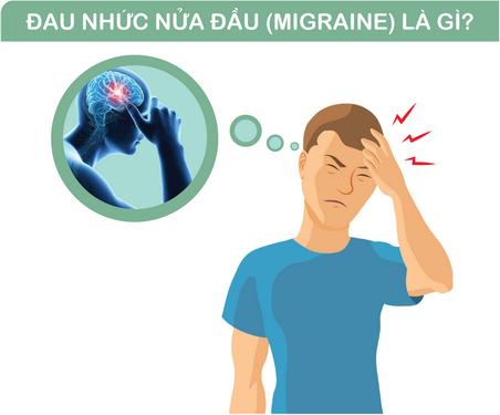 Tác hại của bệnh đau nửa đầu Migraine