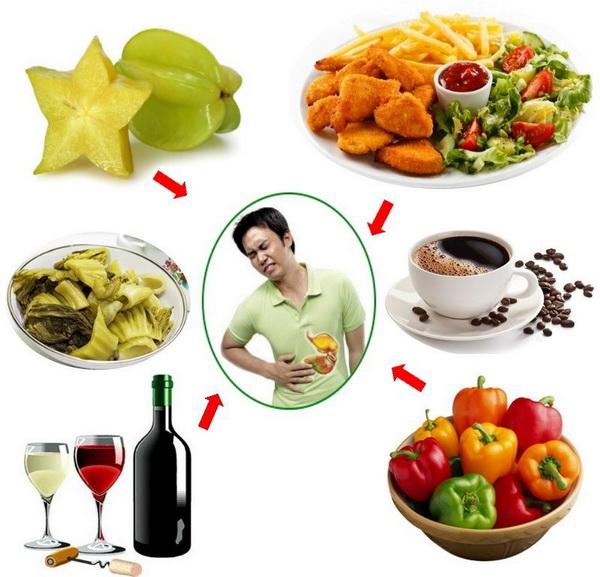 Những thực phẩm người bệnh viêm loét dạ dày - tá tràng không nên sử dụng.