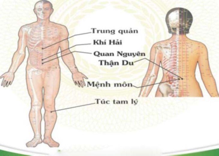 Xoa bóp day bấm huyệt vị giúp lưu thông thuỷ dịch trong cơ thể.