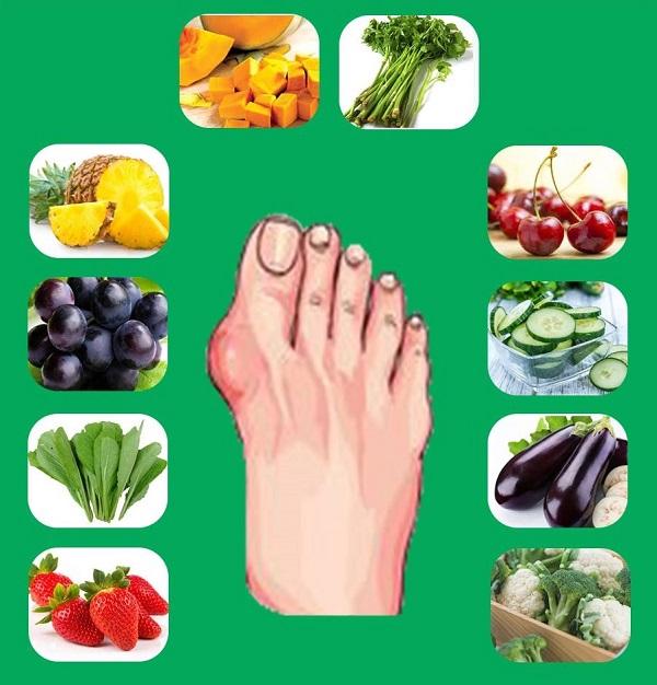 10 thực phẩm tốt cho người bệnh gút.
