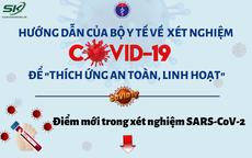 [Infographic] – Hướng dẫn của Bộ Y tế về xét nghiệm COVID-19 để 'thích ứng an toàn, linh hoạt'