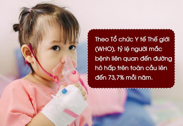 Giải pháp hỗ trợ bổ phế, tăng cường sức đề kháng, hỗ trợ giảm nguy cơ viêm đường hô hấp  - Ảnh 1.