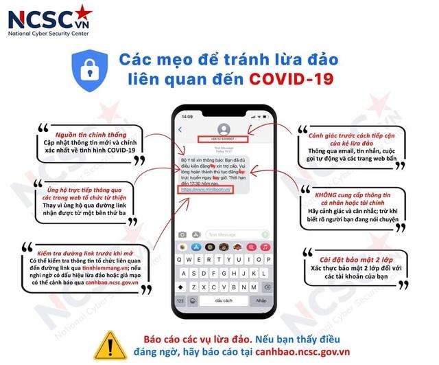 """Hết sức cảnh giác trước các thủ đoạn lừa đảo trực tuyến """"thời COVID-19"""" - Ảnh 3."""
