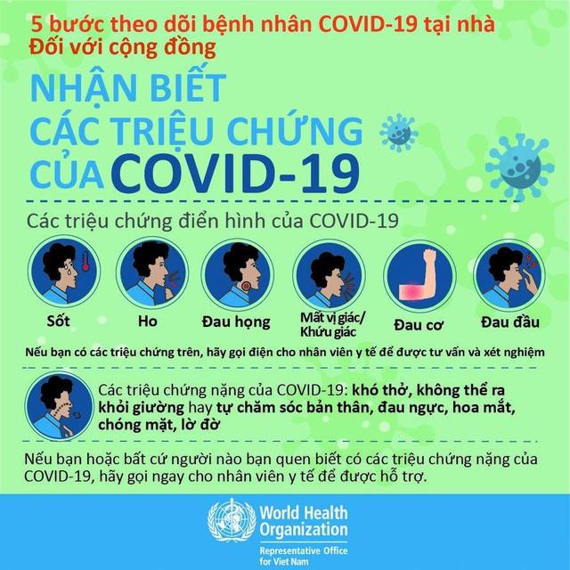 INFOGRAPHIC - NHẬN BIẾT CÁC TRIỆU CHỨNG CỦA COVID-19. (5 bước theo dõi bệnh nhân COVID-19 tại nhà, hướng dẫn đối với cộng đồng)