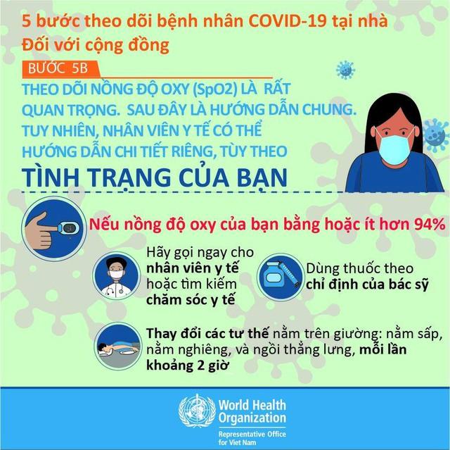 Infographic Hướng dẫn đối với F0 điều trị nhà - Nếu nồng độ oxy bằng hoặc ít hơn 94%