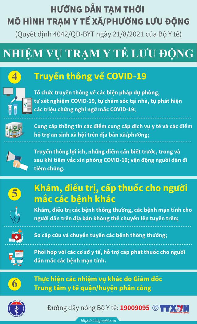 [Infographic] Hướng dẫn tạm thời mô hình trạm y tế lưu động trong bối cảnh dịch COVID-19 - Ảnh 1.