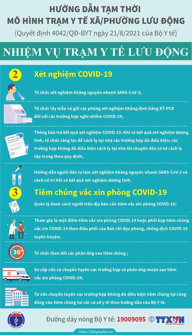 [Infographic] Hướng dẫn tạm thời mô hình trạm y tế lưu động trong bối cảnh dịch COVID-19 - Ảnh 2.