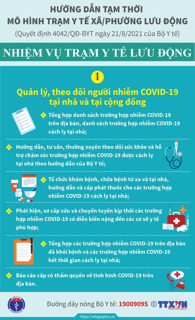 [Infographic] Hướng dẫn tạm thời mô hình trạm y tế lưu động trong bối cảnh dịch COVID-19 - Ảnh 3.