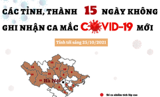 [Infographic] - Chi tiết 16 tỉnh, thành hơn 15 ngày không có ca mắc mới COVID-19