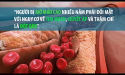 Mỡ máu cao nhiều năm khiến cơ thể đối mặt với tim mạch, huyết áp, đột quỵ