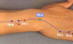 Tự xoa bóp trị hội chứng ống cổ tay