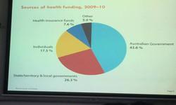 Khác biệt về nhân sự y tế giữa Australia và Việt Nam