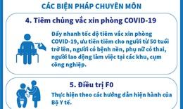 [Infographic] Hướng dẫn tạm thời các biện pháp chuyên môn y tế 'thích ứng an toàn, linh hoạt, kiểm soát hiệu quả dịch COVID-19'