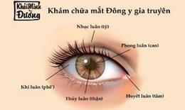 Điều trị  các bệnh  về mắt bằng phương pháp y học cổ truyền