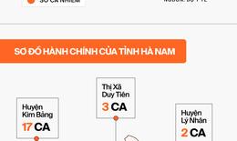 Sau hơn 1 tuần, Hà Nam đã có 214 ca mắc COVID-19, diễn biến phức tạp và khó lường
