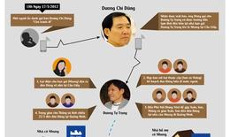 Dương Chí Dũng khai biếu tiền 'khủng' chạy tội
