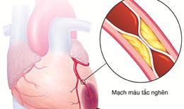 Đau ngực do phình bóc tách động mạch chủ ngực