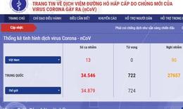 Thêm 2 kênh thông tin chính thức về dịch bệnh nCoV