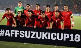 Vòng loại thứ hai World Cup 2022 khu vực châu Á: Tuyển Việt Nam sẽ quyết tâm cao nhất