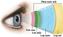 Khô mắt và cách khắc phục