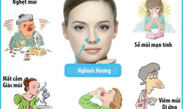 Day ấn huyệt chữa ngạt mũi, chảy nước mũi