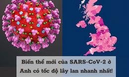Biến thể SARS-CoV-2: Có đề kháng với các vắc-xin hiện nay không?