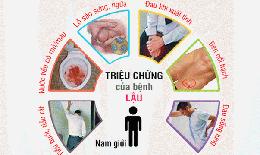 Hệ lụy nguy hiểm của bệnh lậu