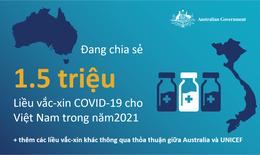 Australia sẽ hỗ trợ Việt Nam 1,5 triệu liều vắc-xin phòng COVID-19 của AstraZeneca