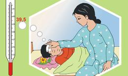 Thuốc điều trị và dự phòng viêm não Nhật Bản
