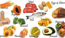 Dấu hiệu cảnh báo cơ thể thiếu vitamin B12