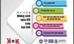 """HIV không còn là """"án tử"""" mà là bệnh truyền nhiễm có thể dự phòng, quản lý được"""