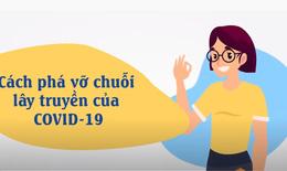 [Video] 7 cách phá vỡ chuỗi lây truyền của COVID-19