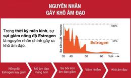 Viên uống bổ sung Estrogen tự nhiên phù hợp hiện nay