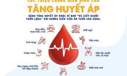 Dấu hiệu nào cho thấy bạn có thể bị cao huyết áp nguy hiểm?