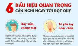 6 dấu hiệu, 5 bước sơ cứu và 4 điều cần làm để ngăn ngừa đột quỵ