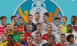 Đêm nay, khai mạc EURO 2020