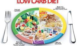 Chế độ ăn giúp giảm đau