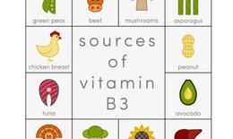 Những sự thật về vitamin B3
