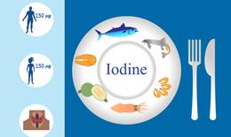 Bệnh tuyến giáp: Giải pháp dinh dưỡng nào hiệu quả?