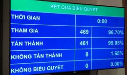 Quốc hội phê chuẩn ông Nguyễn Mạnh Hùng làm Bộ trưởng Bộ Thông tin và Truyền thông